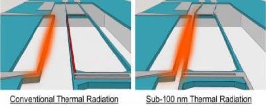 افزایش 100 برابری انتقال گرمایی به کمک نانو + عکس