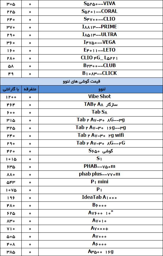 قیمت موبایل در بازار تهران+ لیست