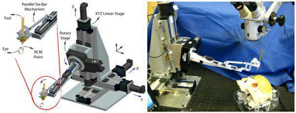 ربات جراح به کمک چشم پزشکان می آید+عکس
