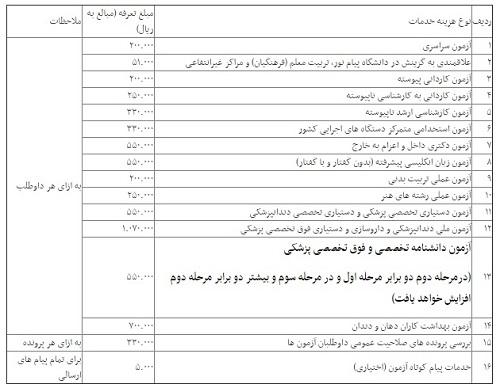 بيمارستان بوانات دانشگاه علوم پزشکي شيراز