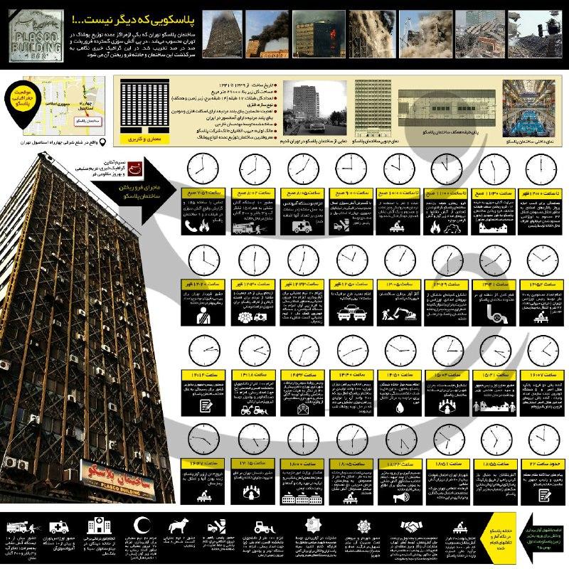 اینفوگرافی ساختمان پلاسکویی که دیگر وجود ندارد+عکس