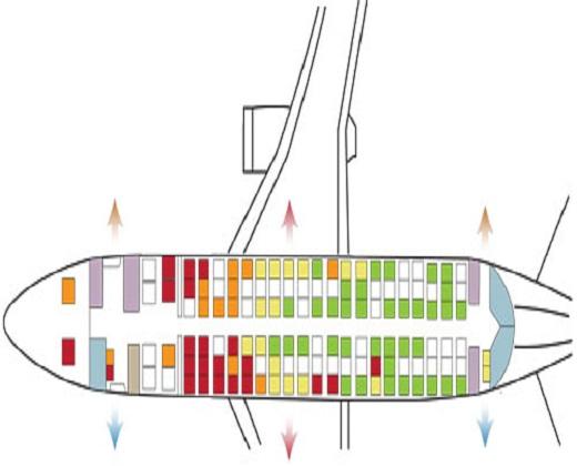 چکار کنیم تا بدترین صندلی هواپیما نصیبمان نشود؟