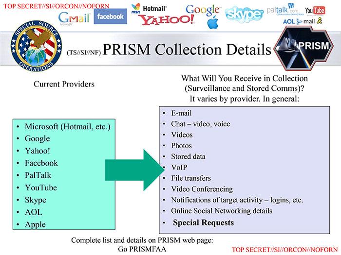 پروژه جاسوسی پریزم