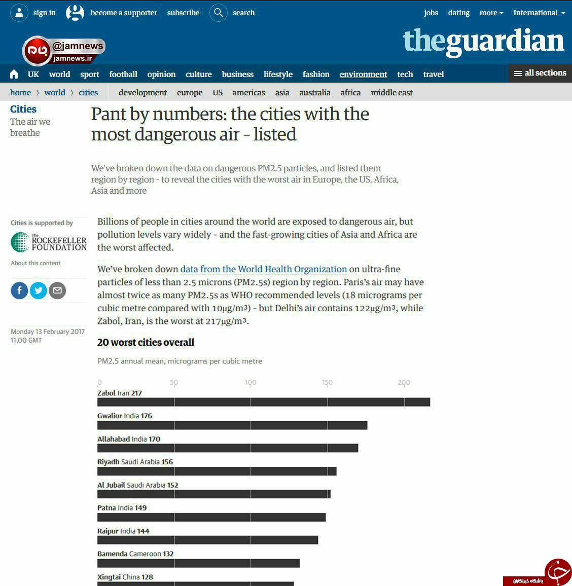 زابل در صدر لیست خطرناک ترین هوای جهان+سند