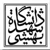 باشگاه خبرنگاران -حکم ریاست رییس دانشگاه شهید بهشتی به پایان رسید/ انتصاب دکتر صدوق بعنوان رییس جدید