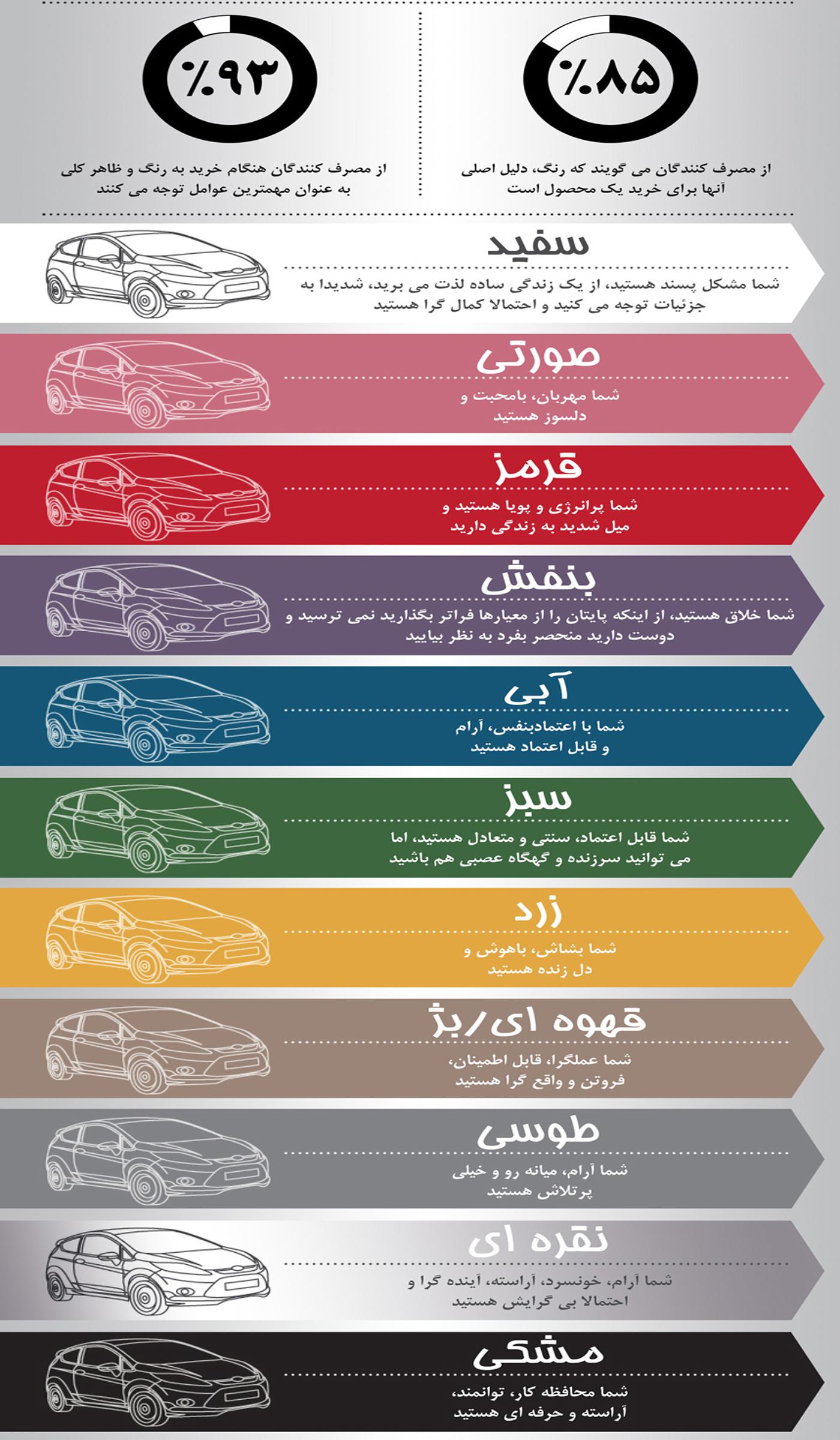 رابطه مستقیم رنگ خودرو و شخصیت شما