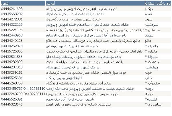 مکان های اسکان نوروزی فرهنگیان در سراسر کشور + فهرست