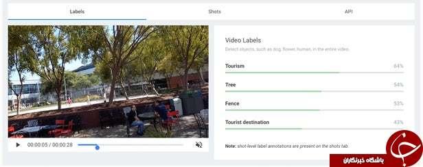 قابلیت جدید گوگل / جستجوی فیلم با ارسال عکس!