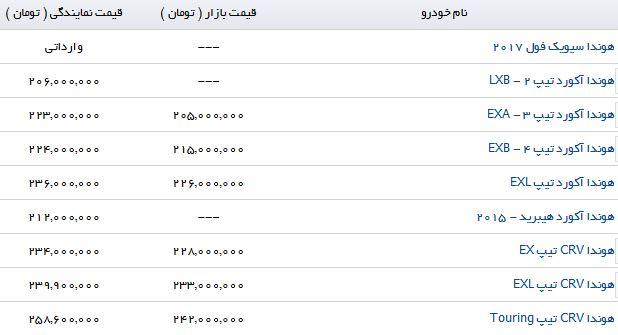 قیمت محصولات Honda در بازار ایران