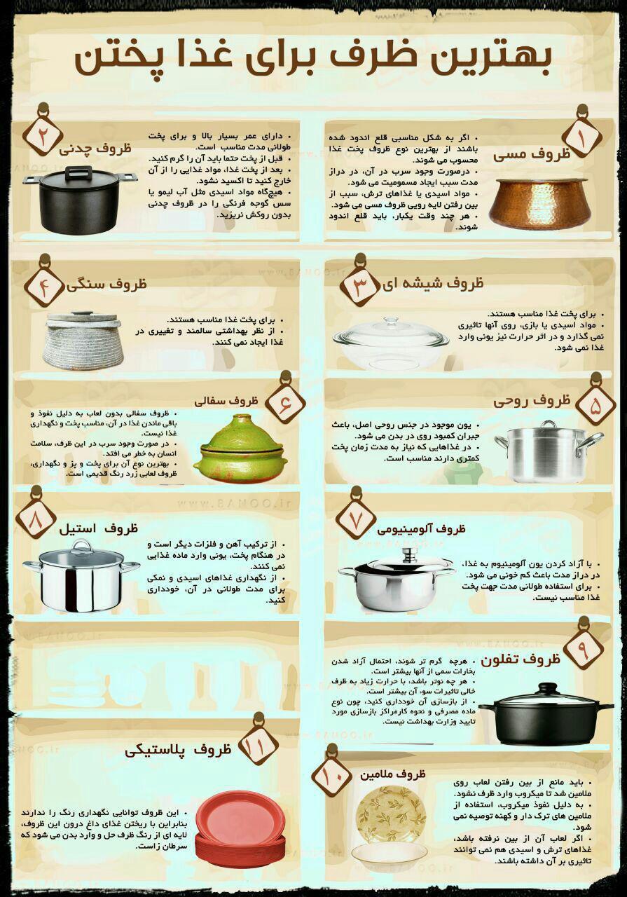 بهترین ظروف برای پخت و پز کدامند؟ + اینفوگرافی