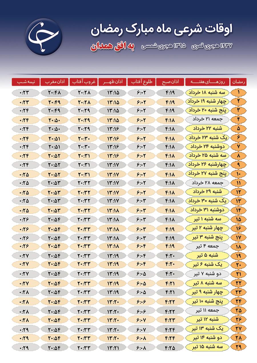 اوقات شرعی ماه مبارک رمضان ٩۵ چگونه خواهد بود؟!