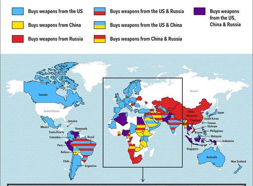 آمریکا برای بزرگنمایی فعالیتهای نظامی سایر کشورها چه دلیلی دارد؟ + آمار
