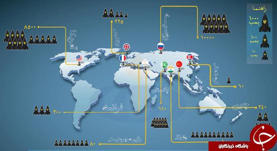 آیا جنگ جهانی سوم؛ نبردی هستهای خواهد بود + تصاویر