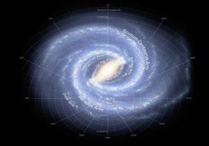 جرم کهکشان راه شیری اندازهگیری شد