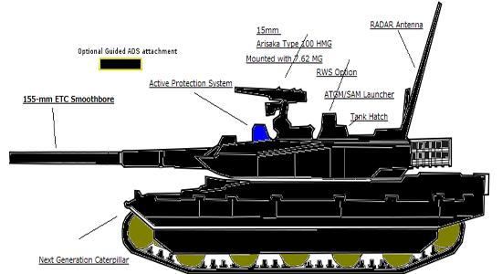 تانک TYPE 10؛ زرهپوش کنترل از راه دور با قابلیت تنظیم ارتفاع + تصاویر