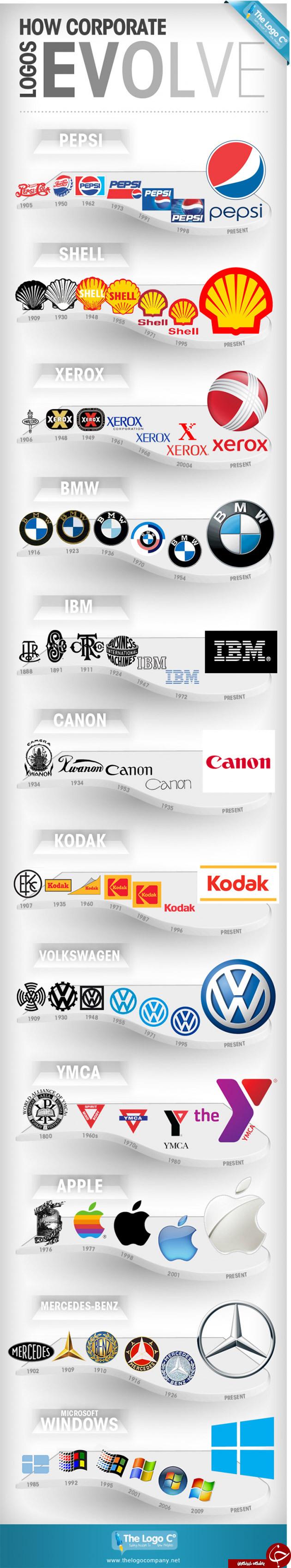 تغییر لوگو شرکت های معروف