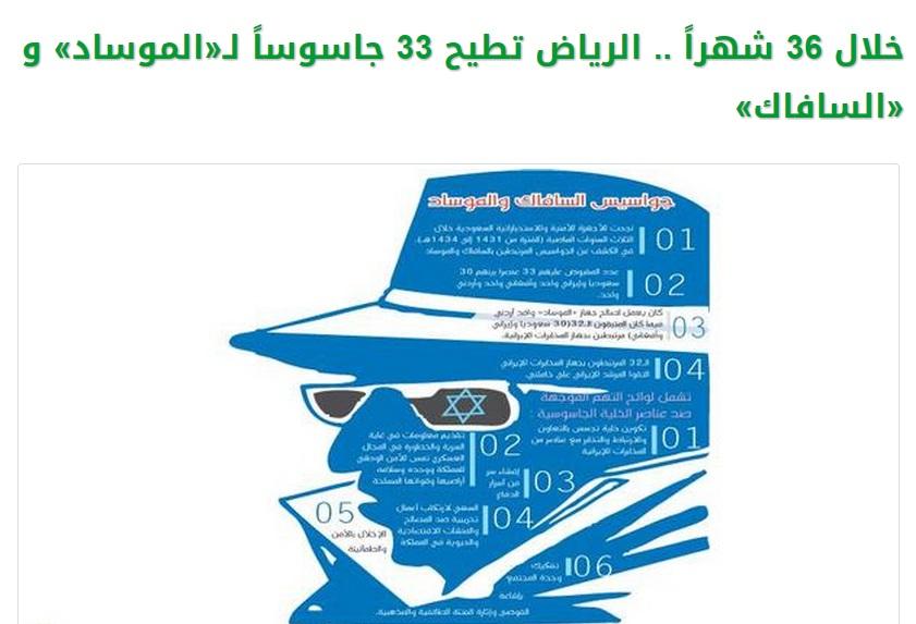 گاف بزرگ روزنامه سعودی: موسادِ اسرائیل و ساواکِ ایران، علیه امنیت و ثبات عربستان همکاری می کنند!!+سند