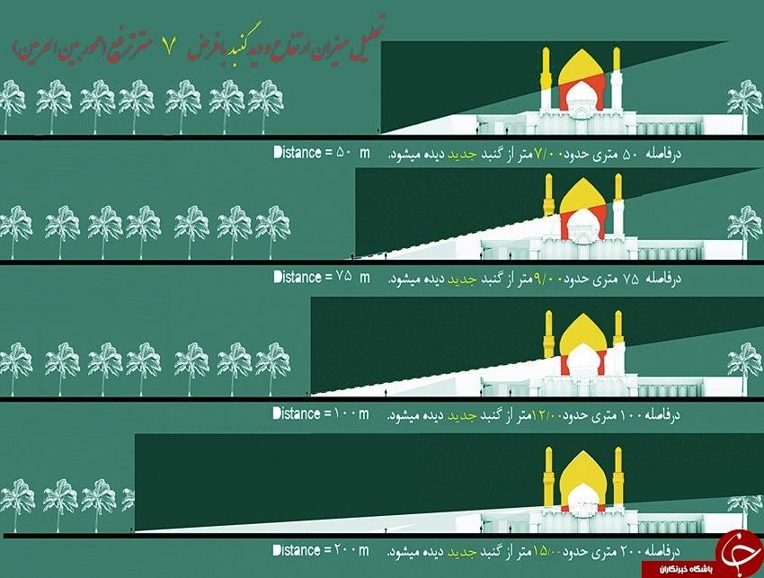 چرا حرم امام حسین (ع) دارای 3 گنبد میشود؟+تصاویر
