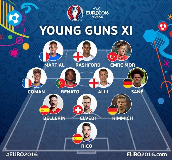 تیم منتخب ستاره های جوان یورو 2016