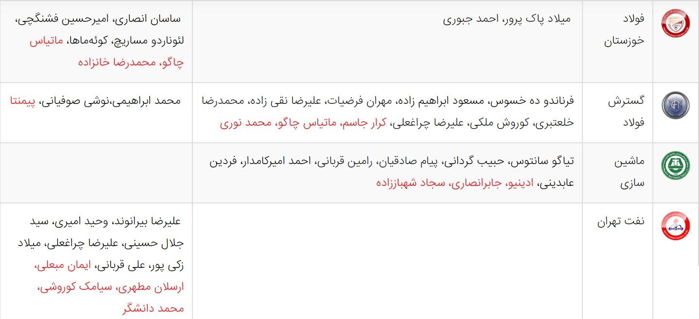 کار نشود////آخرین اخبار نقل و انتقالات لیگ برتر فوتبال ایران