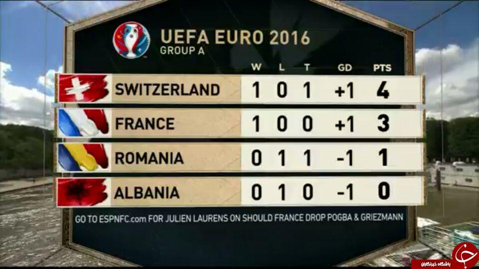 رومانی 1 - 1 سوئیس + تصاویر