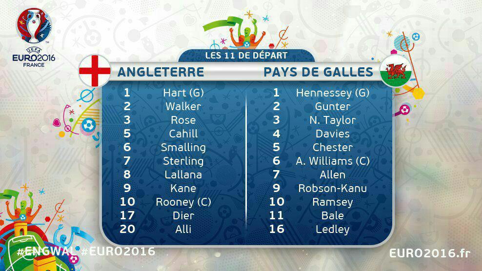 انگلیس 0 - ولز 1