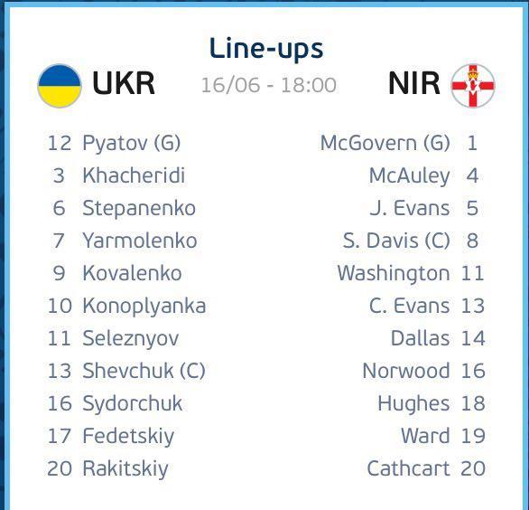 اوکراین 0 - ایرلند شمالی 0