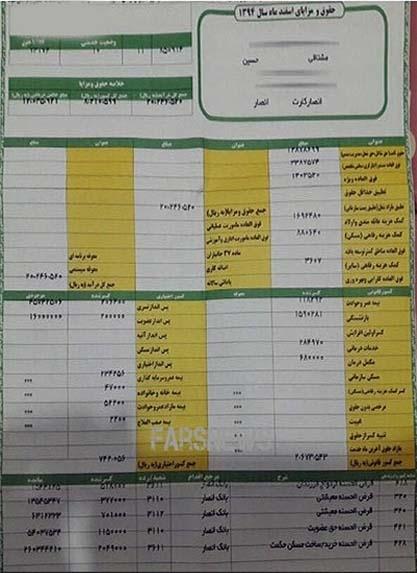 فیش حقوقی چهار شهید مدافع حرم خانطومان