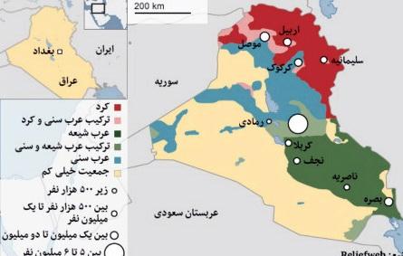 آژیر قرمز تجزیه در منطقه سبز عراق؛