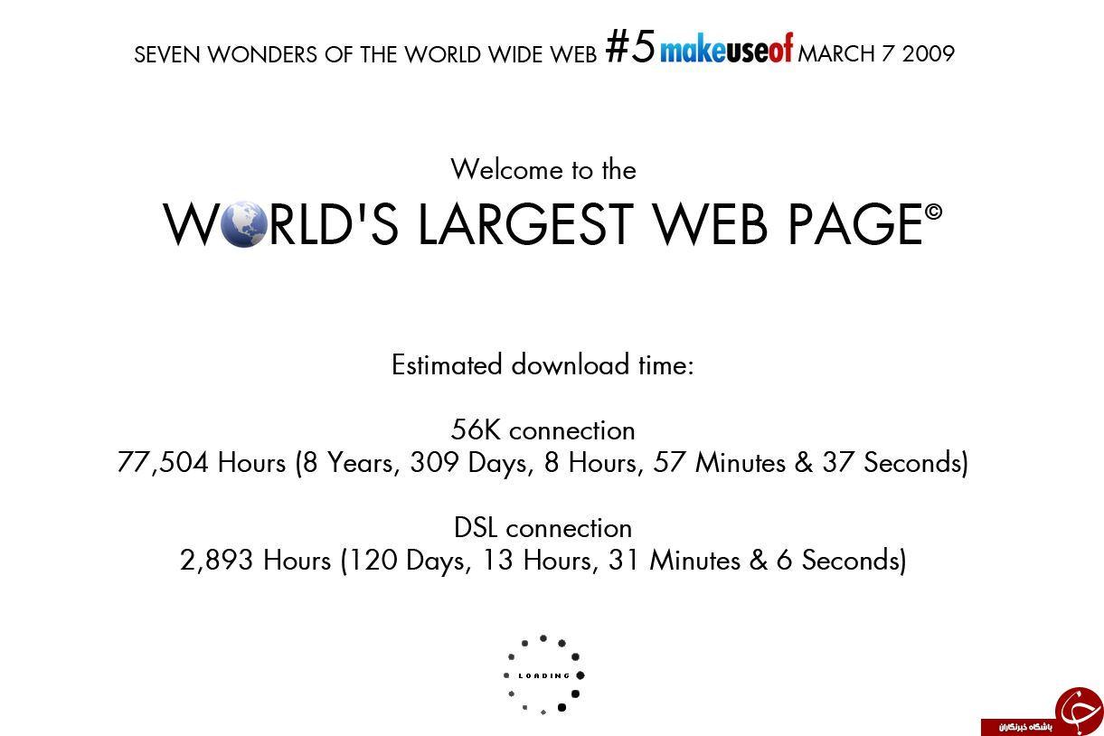 باز شدن این سایت 120 روز طول می کشد!