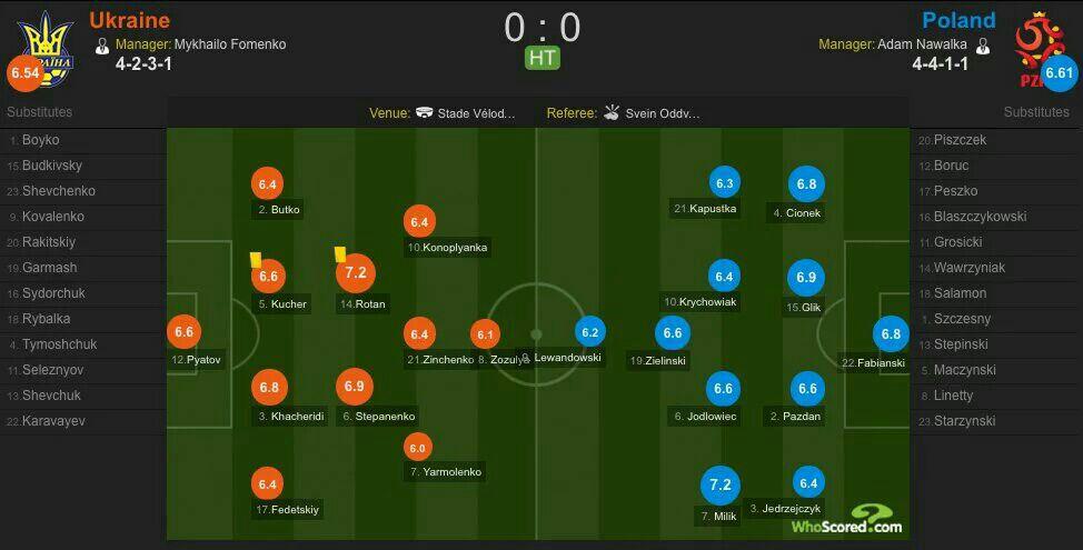 اوکراین 0 - لهستان 0+تصویر
