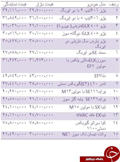 قیمت انواع خودرو داخلی + جدول