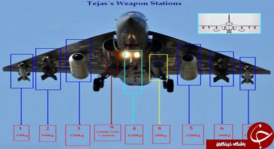جنگنده تجاس در نيروي هوايي هند