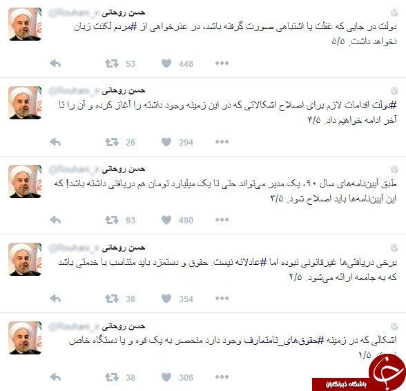 پربازدیدها فضای مجازی: