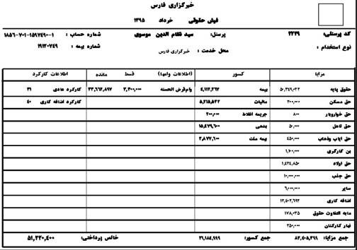 فیش حقوقی مدیر عامل خبرگزاری فارس منتشر شد +عکس