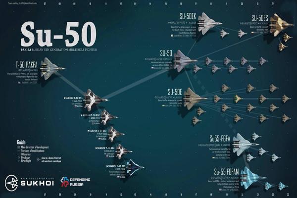 سوخو T50؛ پنهانکار عصبانی روس + تصاویر