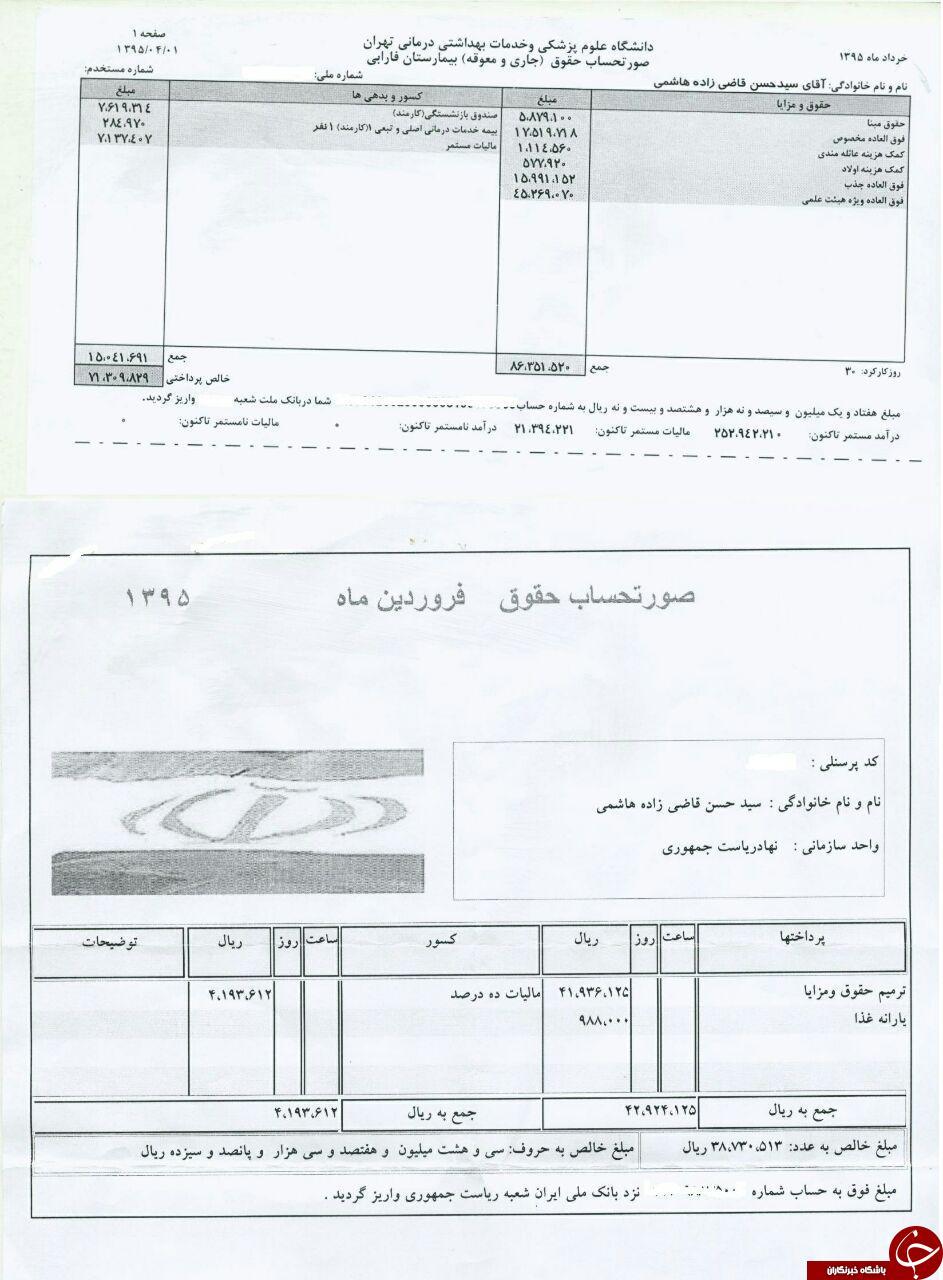 فیش حقوقی وزیربهداشت منتشر شد+عکس