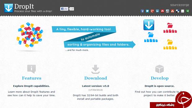 بهترین و کاربردیترین نرم افزارها از نگاه کاربران + دانلود