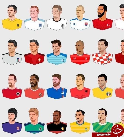 زشت ترین و زیباترین پیراهن مسابقات یورو۲۰۱۶ + تصاویر
