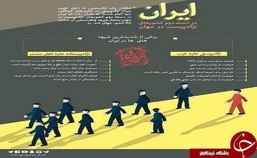 شوخی حقوق بشری عربستان با ایران