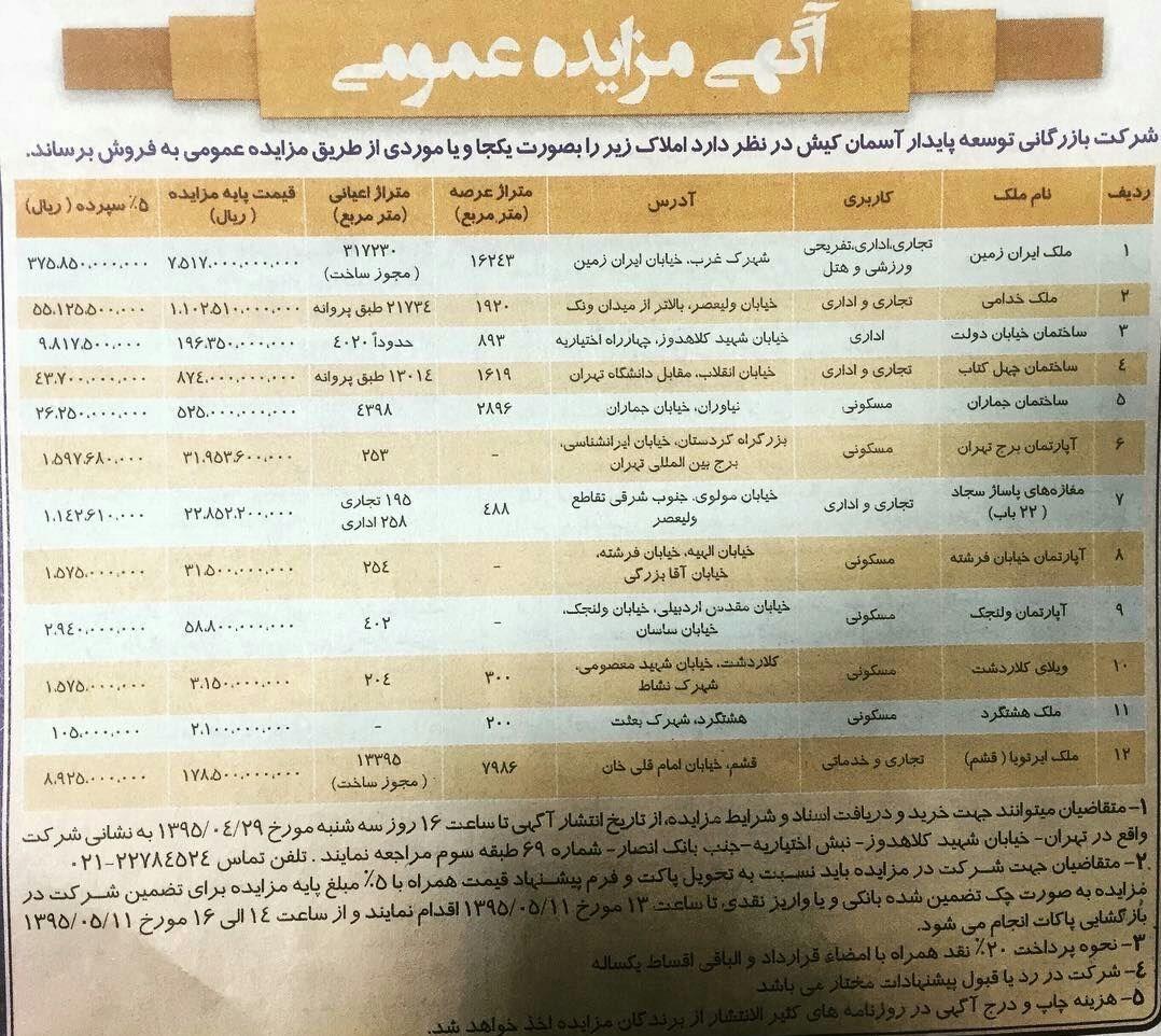 با ارزشترین اموال بابک زنجانی چیست/کدام میلیارد اموال متهم نفتی را خریداری میکند؟