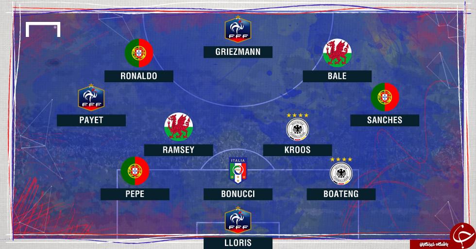 تیم برگزیده جام ملت های اروپا 2016