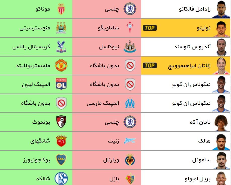 ورزش سه نقل و انتقالات لیگ برتر 97 98