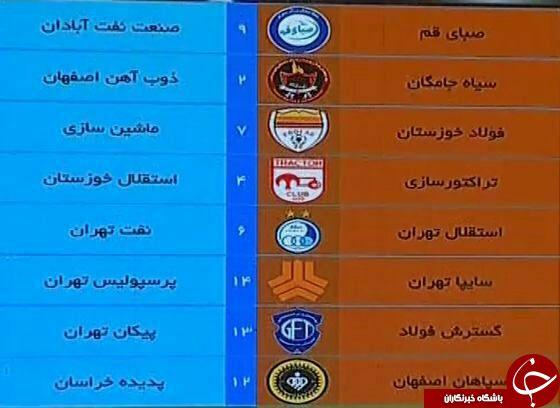 دربی هفته ششم برگزار می شود/تقابل منصوریان با نفتی ها در هفته اول+گزارش تصویری