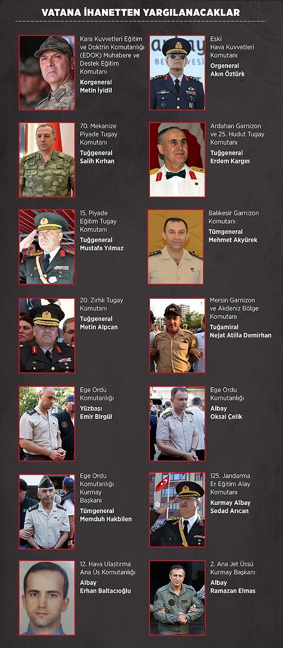 فرماندهان کودتای نافرجام ترکیه چه کسانی بودند؟+عکس