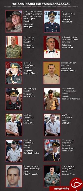 فرماندهان کودتای نافرجام ترکیه +عکس