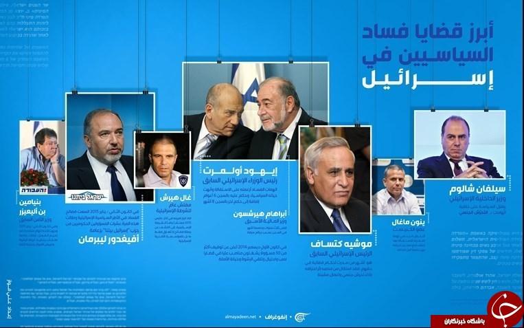 مهمترین پروندههای فساد و رسوایی سیاستمداران اسرائیلی