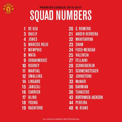 شماره پیراهن بازیکنان  منچستریونایتد برای فصل جدید اعلام شد