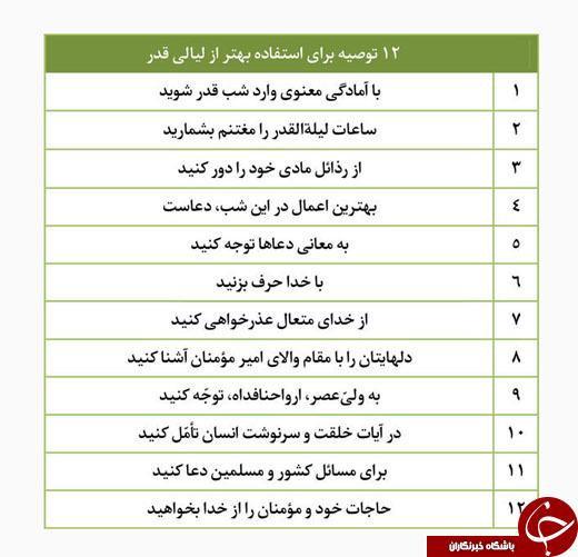 12 توصیه رهبر معظم انقلاب برای استفاده بهتر از لیالی قدر