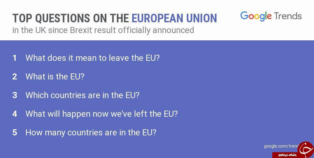پرترِندترین سؤال انگلیسیها از گوگل پس از همهپرسی